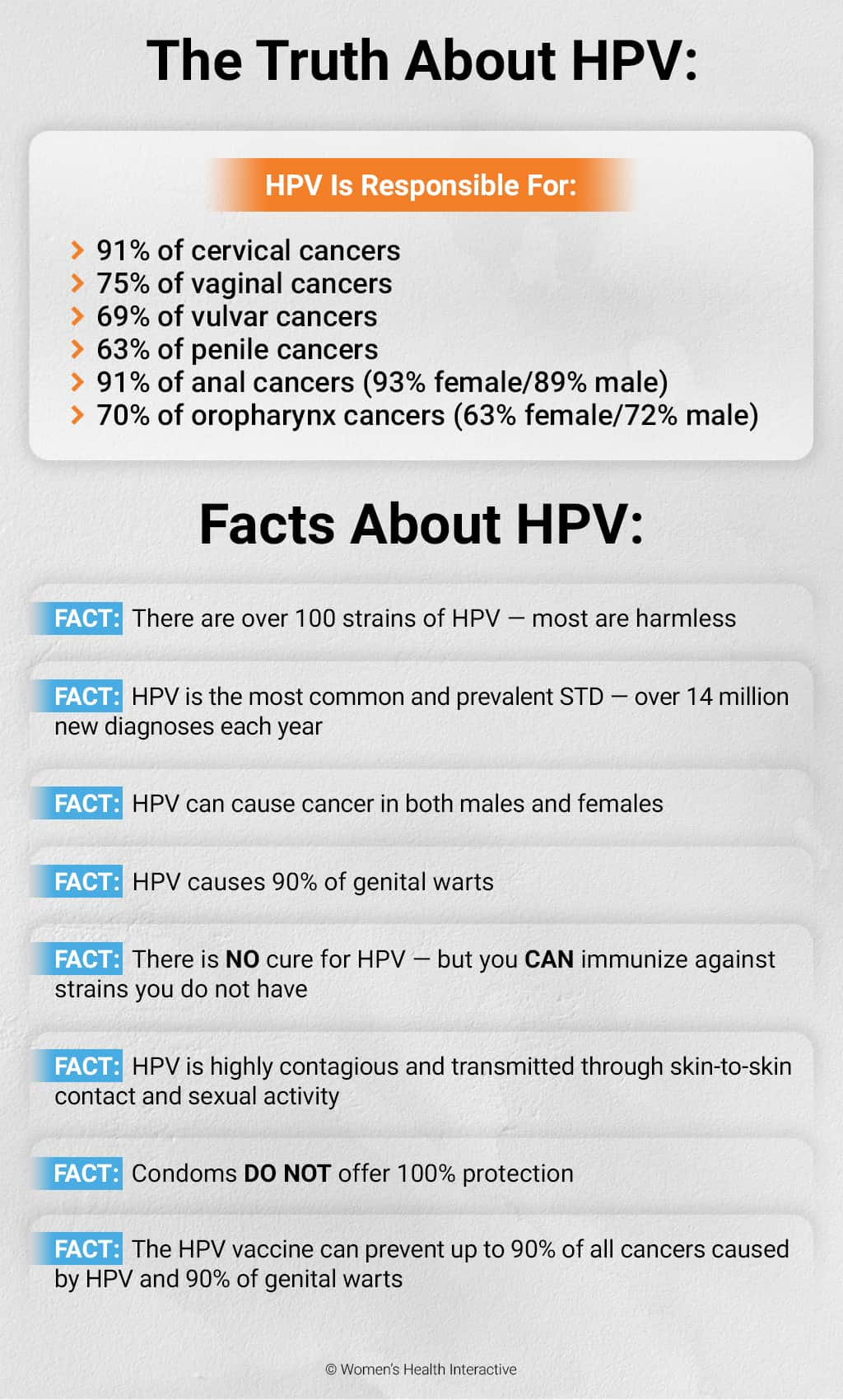 hpv cure for females helminti simptomi