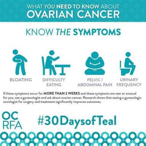 ovarian cancer or pcos papilloma thigh icd 10
