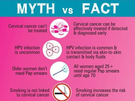 hpv cervical cancer causes xine xine