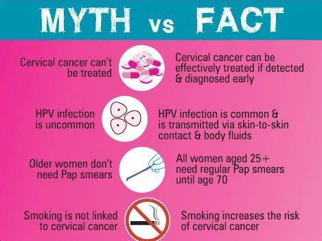 cervical cancer with hpv
