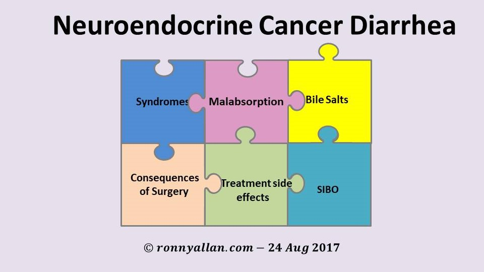 neuroendocrine cancer symptoms