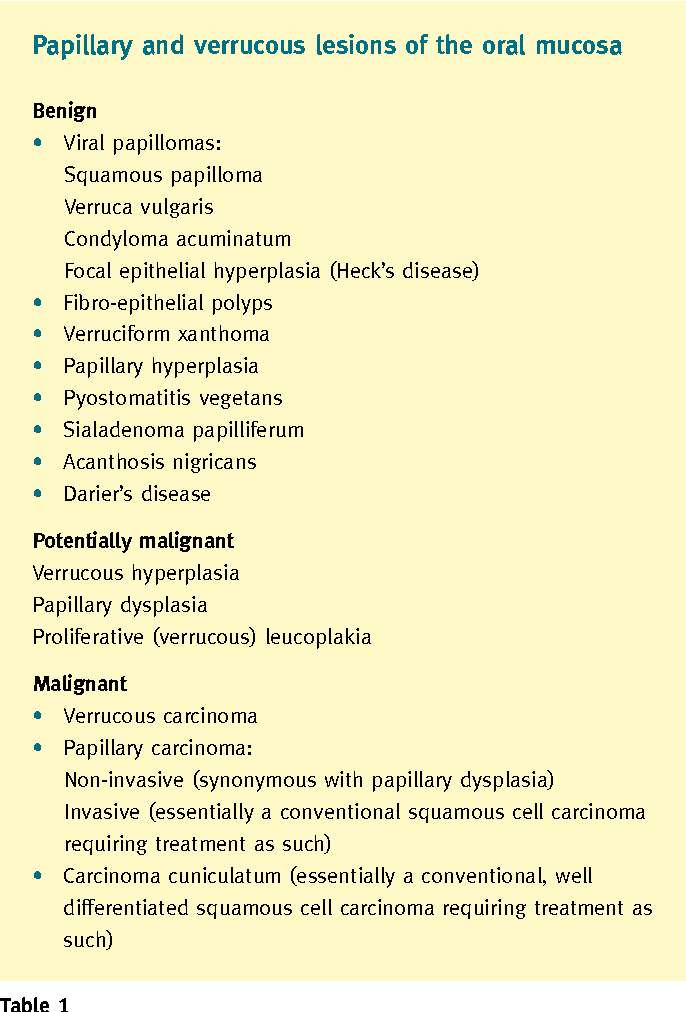 squamous papilloma differential diagnosis